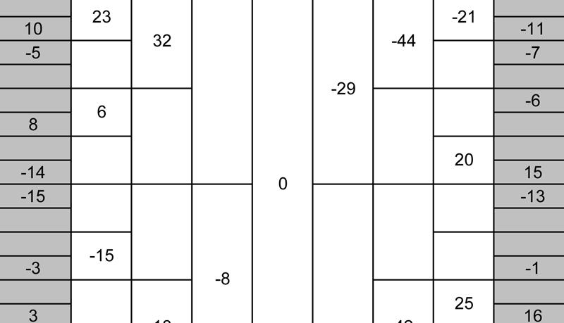 Printable Puzzles | Portfolio Categories | Puzzle Baron